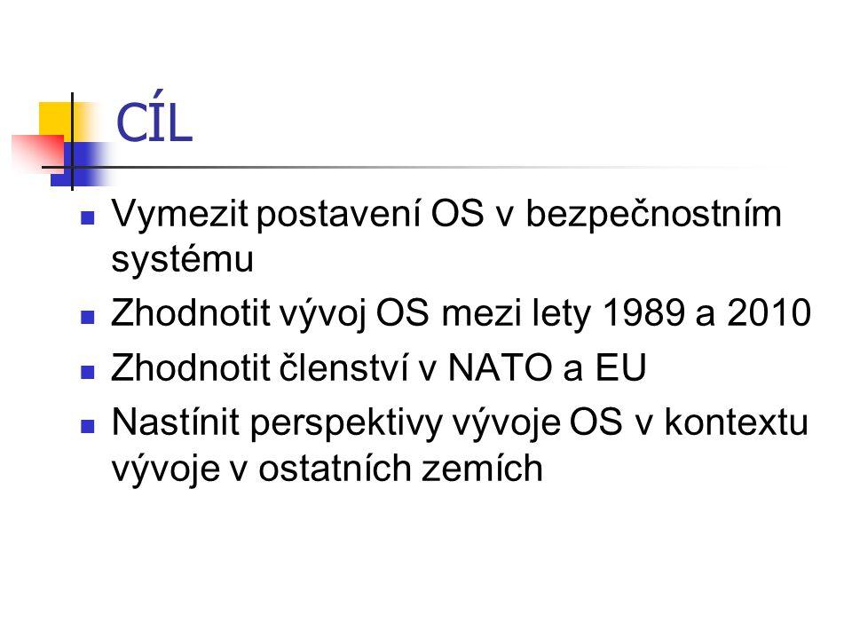 Jakými etapami vývoje prošly OS ČR a čím byly charakteristické.