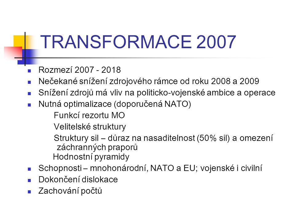 TRANSFORMACE 2007 Rozmezí 2007 - 2018 Nečekané snížení zdrojového rámce od roku 2008 a 2009 Snížení zdrojů má vliv na politicko-vojenské ambice a operace Nutná optimalizace (doporučená NATO) Funkcí rezortu MO Velitelské struktury Struktury sil – důraz na nasaditelnost (50% sil) a omezení záchranných praporů Hodnostní pyramidy Schopnosti – mnohonárodní, NATO a EU; vojenské i civilní Dokončení dislokace Zachování počtů