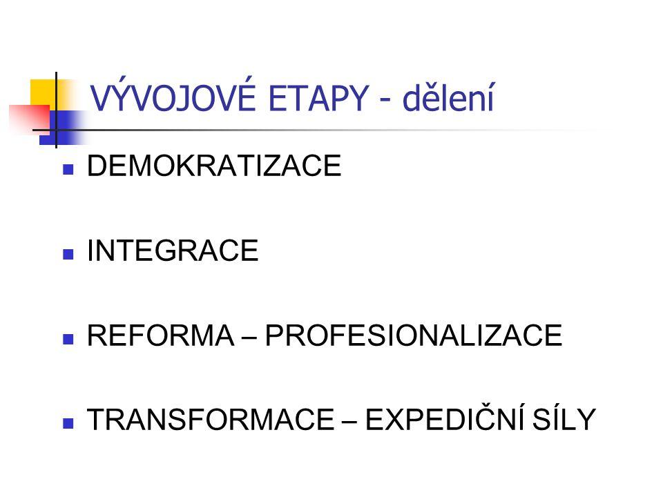 VÝVOJOVÉ ETAPY OS DEMOKRATIZACE INTEGRACE REFORMA PROFESIONALIZACE TRANSFORMACE EXPEDIČNÍ SÍLY 1989 1999199420061993200719912005