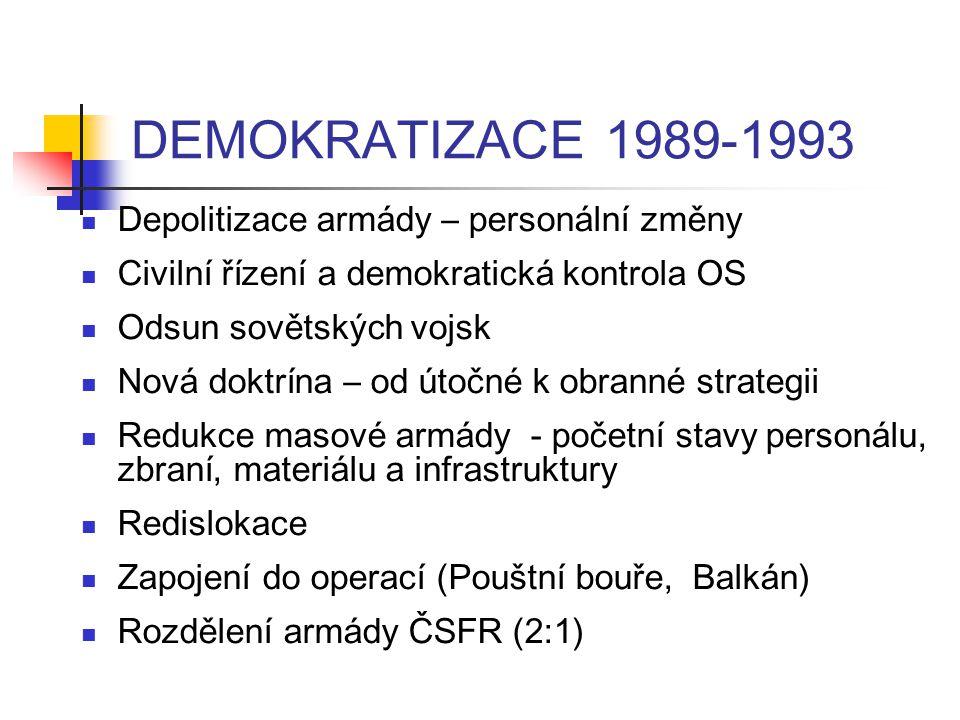 DEMOKRATIZACE 1989-1993 Depolitizace armády – personální změny Civilní řízení a demokratická kontrola OS Odsun sovětských vojsk Nová doktrína – od útočné k obranné strategii Redukce masové armády - početní stavy personálu, zbraní, materiálu a infrastruktury Redislokace Zapojení do operací (Pouštní bouře, Balkán) Rozdělení armády ČSFR (2:1)