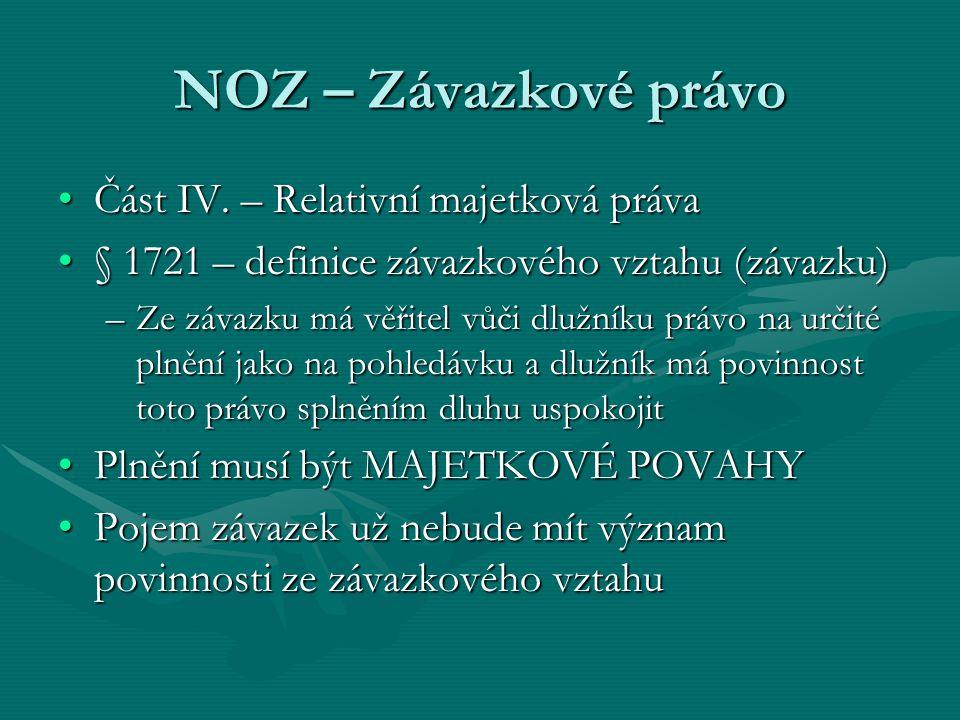 NOZ – Závazkové právo Část IV. – Relativní majetková právaČást IV. – Relativní majetková práva § 1721 – definice závazkového vztahu (závazku)§ 1721 –