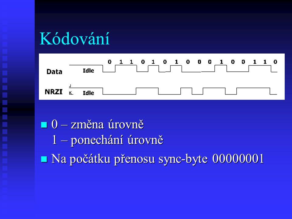 Kódování 0 – změna úrovně 1 – ponechání úrovně 0 – změna úrovně 1 – ponechání úrovně Na počátku přenosu sync-byte 00000001 Na počátku přenosu sync-byt