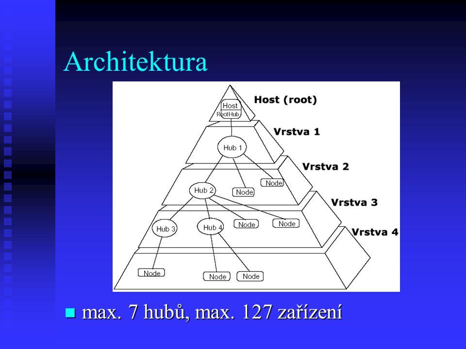 Architektura max. 7 hubů, max. 127 zařízení max. 7 hubů, max. 127 zařízení