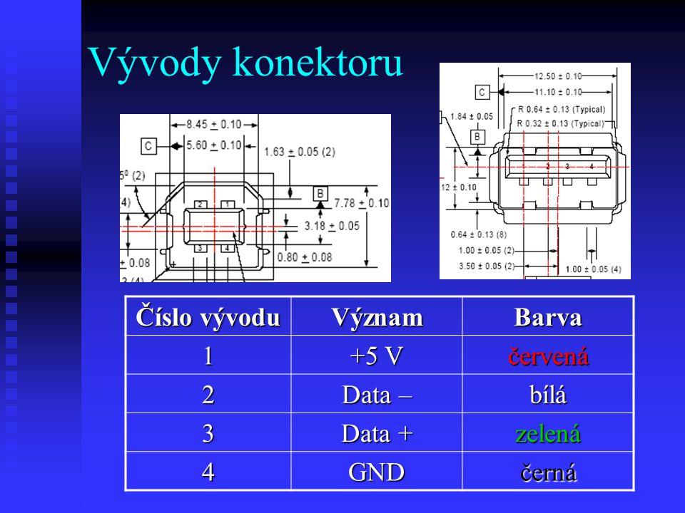 Vývody konektoru Číslo vývodu VýznamBarva 1 +5 V červená 2 Data – bílá 3 Data + zelená 4GNDčerná