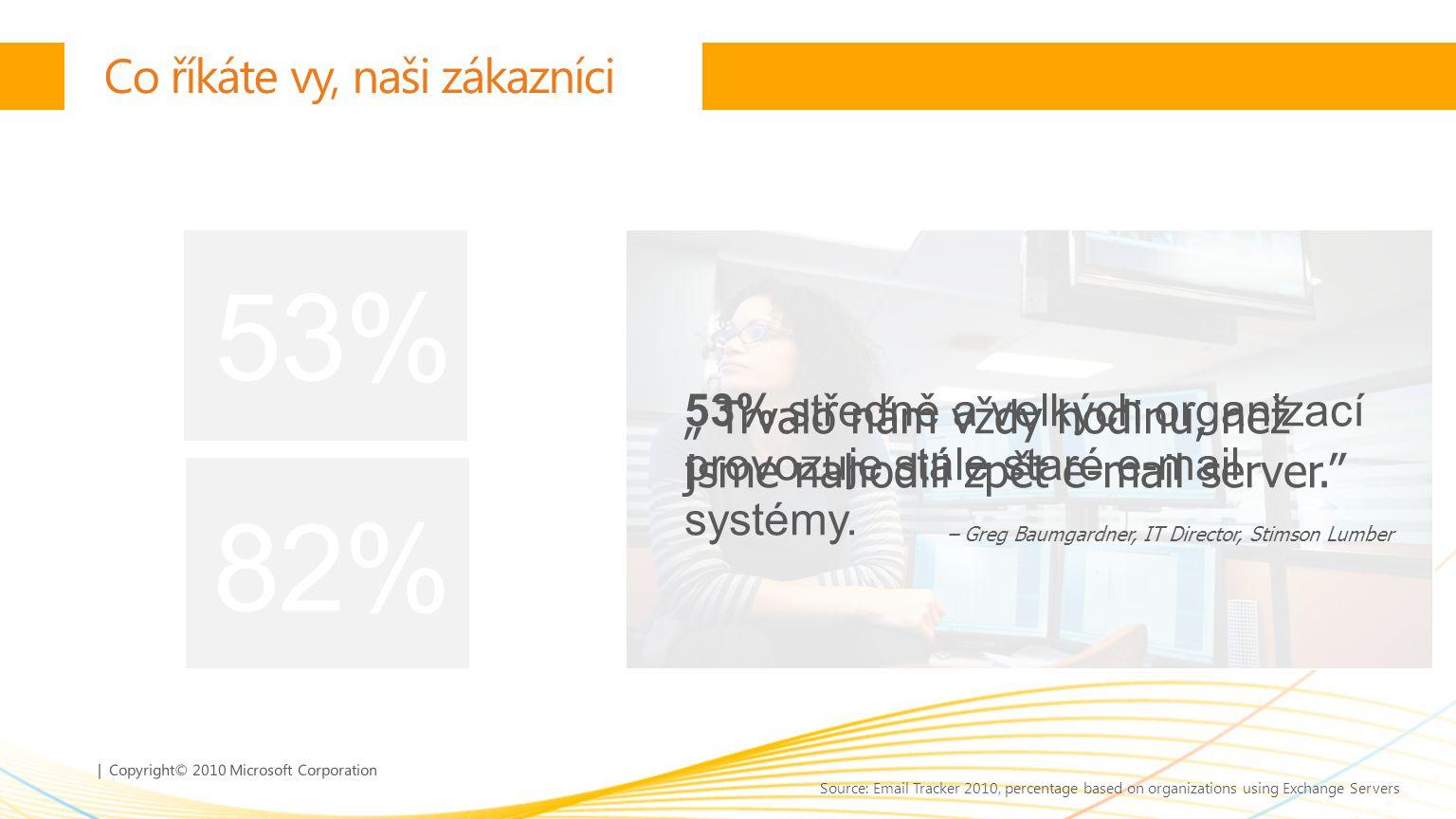 | Copyright© 2010 Microsoft Corporation 53% Co říkáte vy, naši zákazníci 82% 53% středně a velkých organizací provozuje stále staré e-mail systémy.