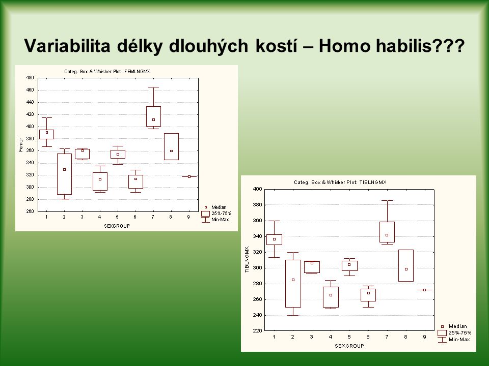 Variabilita dlouhých kostí u ranných homininů Pohlavní a druhové rozdíly Variabilita dlouhých kostí ranných hominidů je zásadní z hlediska určení míry