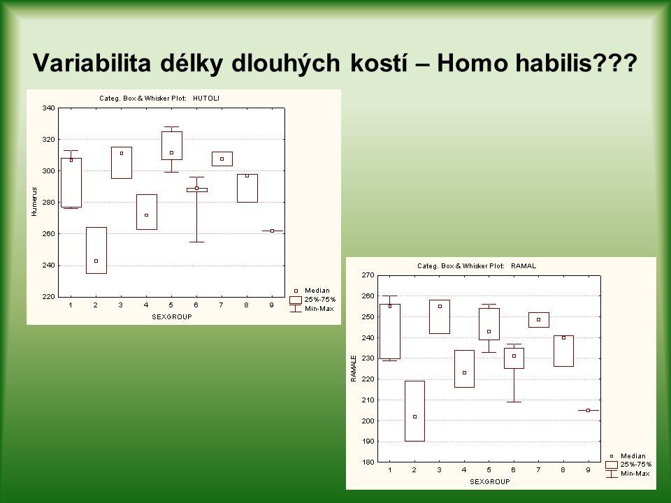 Variabilita délky dlouhých kostí – Homo habilis???