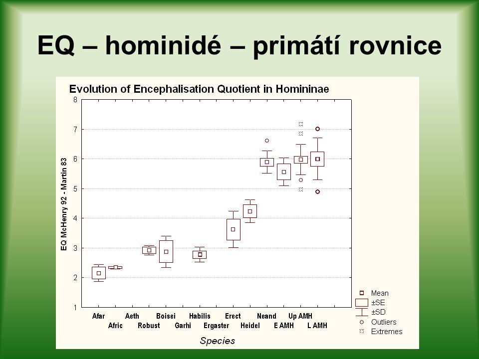 EQ – hominidé – savčí rovnice