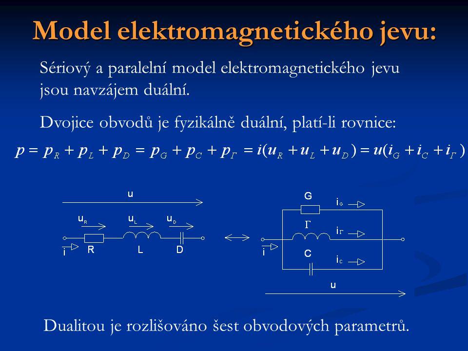 Model elektromagnetického jevu: Sériový a paralelní model elektromagnetického jevu jsou navzájem duální. Dvojice obvodů je fyzikálně duální, platí-li
