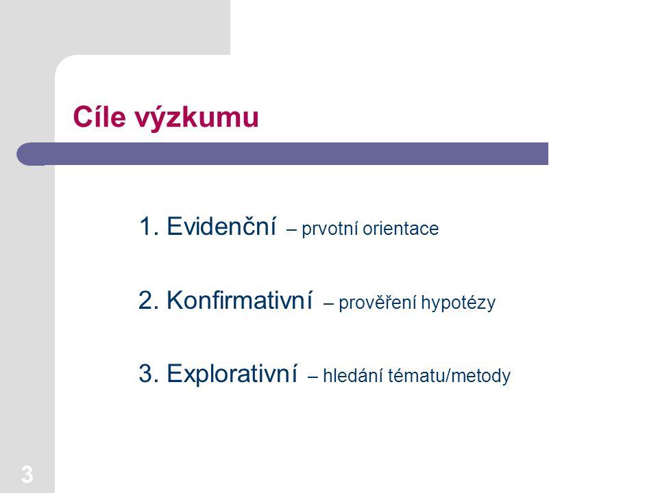 3 Cíle výzkumu 1. Evidenční – prvotní orientace 2. Konfirmativní – prověření hypotézy 3. Explorativní – hledání tématu/metody