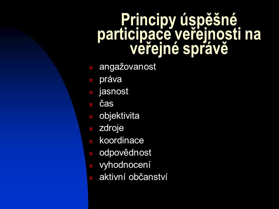 Principy úspěšné participace veřejnosti na veřejné správě angažovanost práva jasnost čas objektivita zdroje koordinace odpovědnost vyhodnocení aktivní občanství