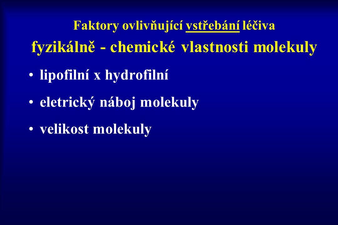 lipofilní x hydrofilní eletrický náboj molekuly velikost molekuly Faktory ovlivňující vstřebání léčiva fyzikálně - chemické vlastnosti molekuly