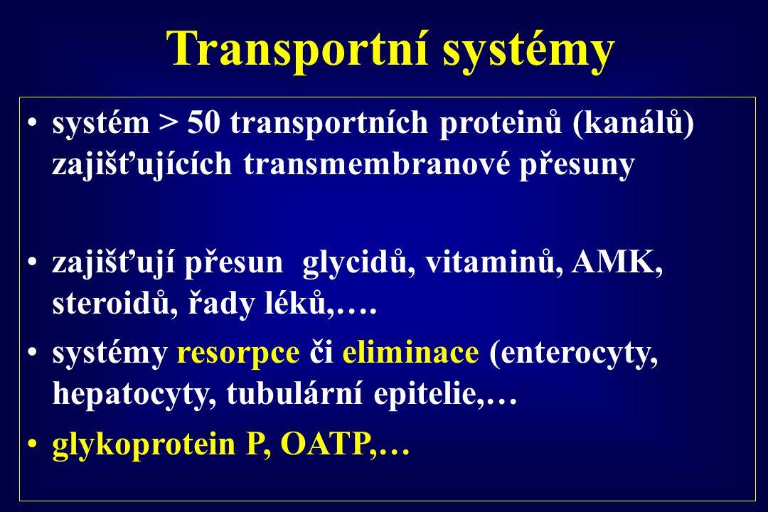 Transportní systémy systém > 50 transportních proteinů (kanálů) zajišťujících transmembranové přesuny zajišťují přesun glycidů, vitaminů, AMK, steroid