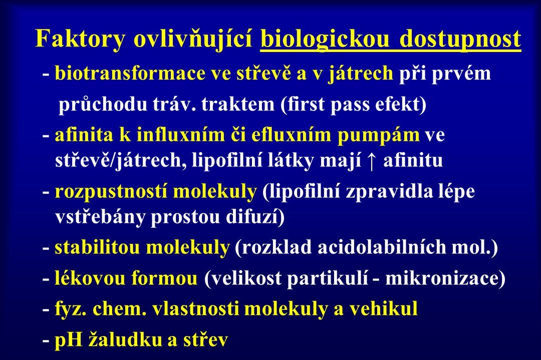 Faktory ovlivňující biologickou dostupnost - biotransformace ve střevě a v játrech při prvém průchodu tráv. traktem (first pass efekt) - afinita k inf