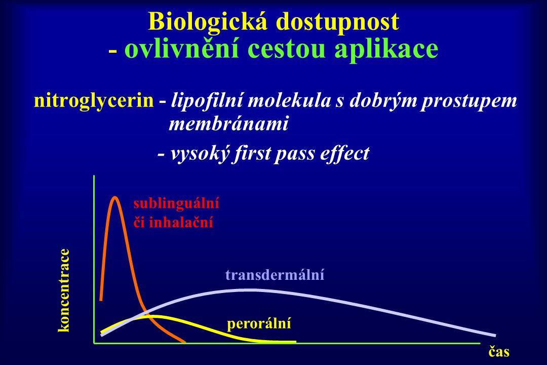 Biologická dostupnost - ovlivnění cestou aplikace nitroglycerin - lipofilní molekula s dobrým prostupem membránami - vysoký first pass effect koncentr