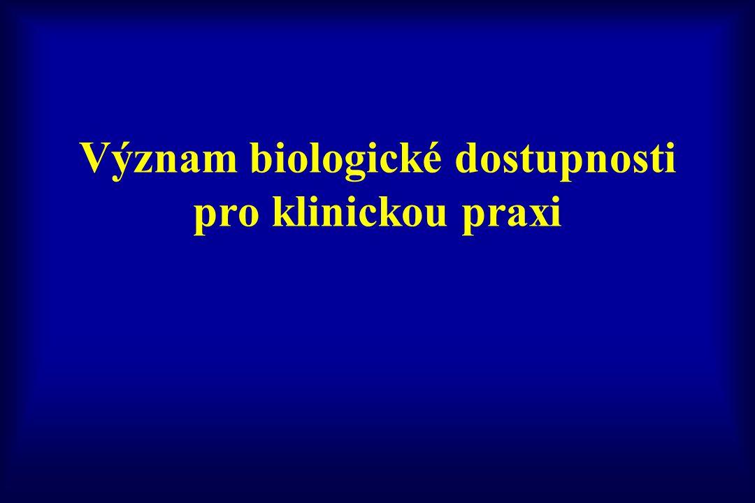 biologická dostupnost % 30-40 12-16 12-48 60-65 9-15 17-33 10-20 10-19 7-30 4-8 45-68 POROVNÁNÍ BIOLOGICKÉ DOSTUPNOSTI BKK