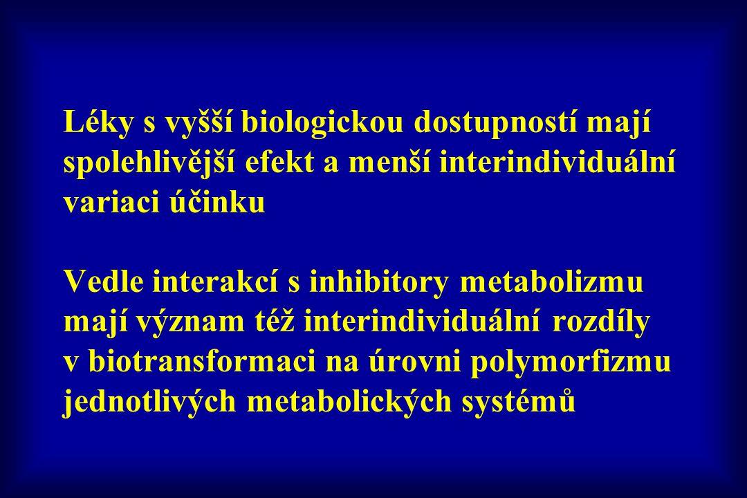 Léky s vyšší biologickou dostupností mají spolehlivější efekt a menší interindividuální variaci účinku Vedle interakcí s inhibitory metabolizmu mají v
