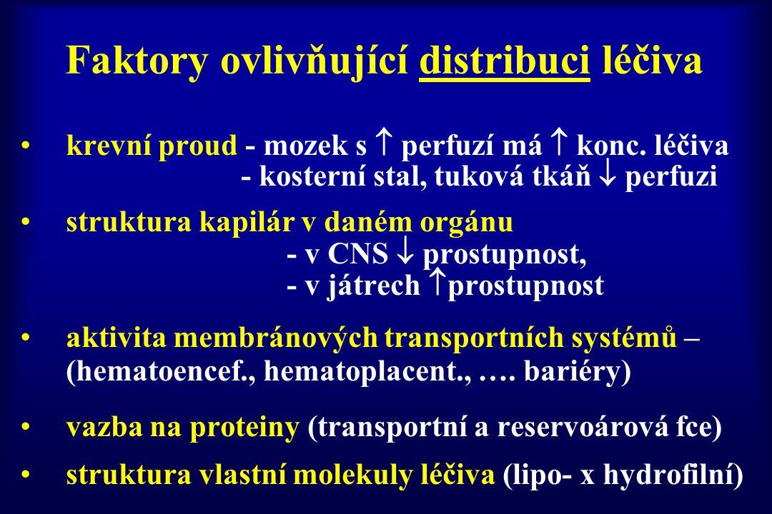Faktory ovlivňující distribuci léčiva krevní proud - mozek s  perfuzí má  konc. léčiva - kosterní stal, tuková tkáň  perfuzi struktura kapilár v da