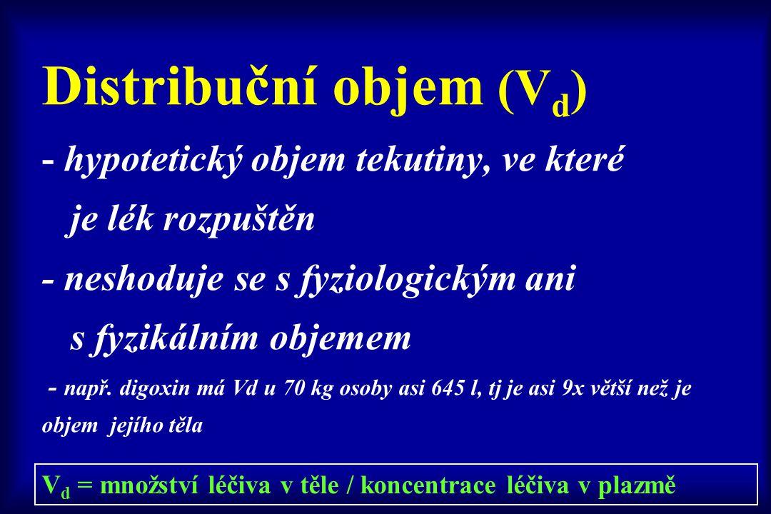 Distribuční objem (V d ) - hypotetický objem tekutiny, ve které je lék rozpuštěn - neshoduje se s fyziologickým ani s fyzikálním objemem - např. digox