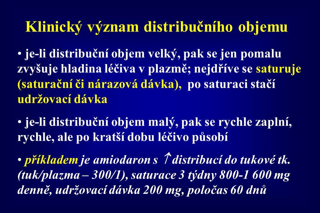 Klinický význam distribučního objemu je-li distribuční objem velký, pak se jen pomalu zvyšuje hladina léčiva v plazmě; nejdříve se saturuje (saturační