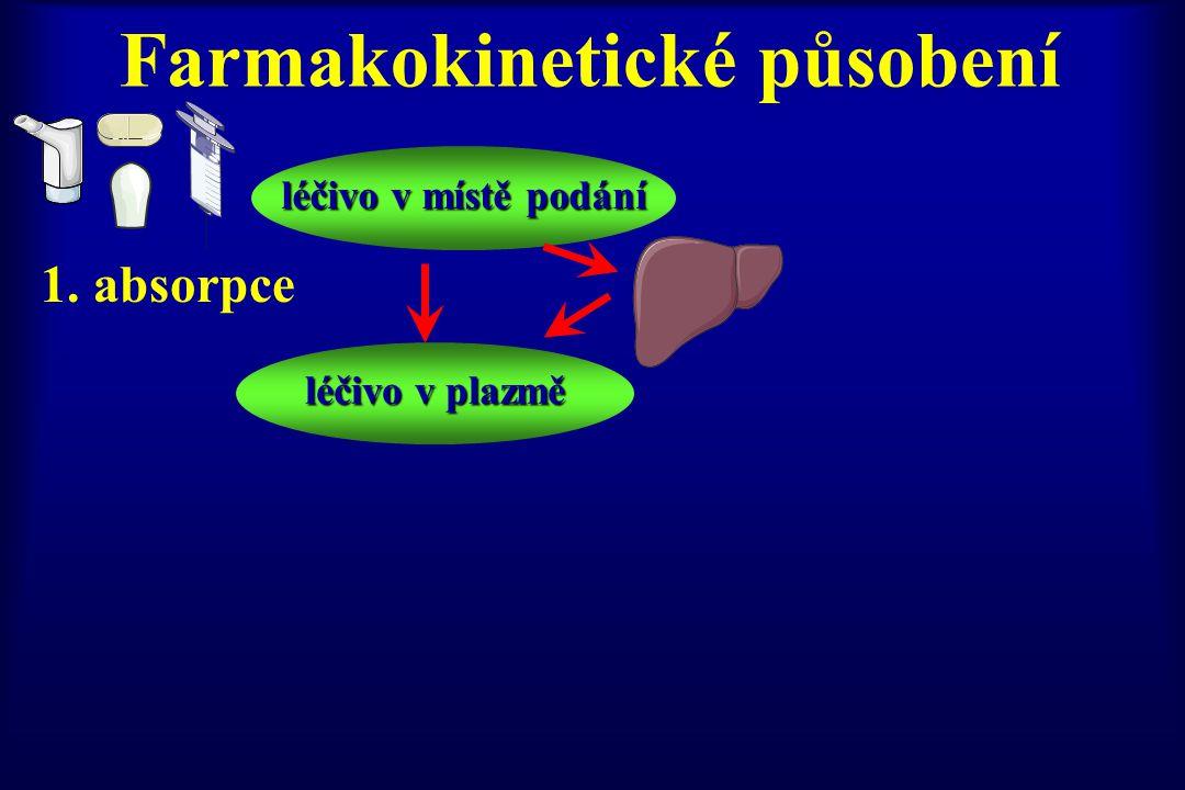 Farmakokinetické působení léčivo v místě podání léčivo v plazmě 1.