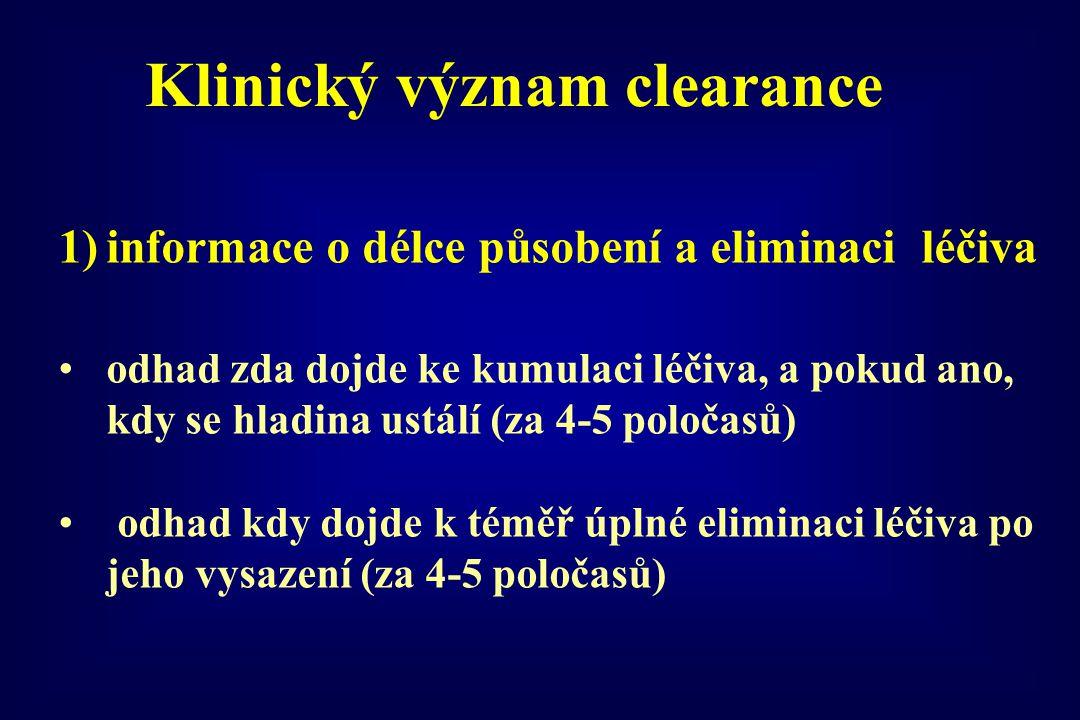 Klinický význam clearance 1)informace o délce působení a eliminaci léčiva odhad zda dojde ke kumulaci léčiva, a pokud ano, kdy se hladina ustálí (za 4