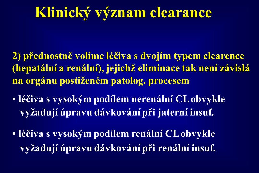 Klinický význam clearance 2) přednostně volíme léčiva s dvojím typem clearence (hepatální a renální), jejichž eliminace tak není závislá na orgánu pos