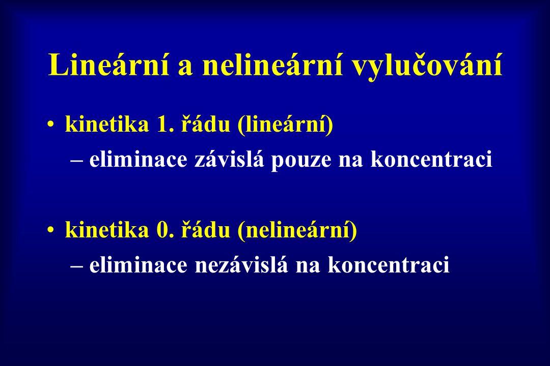 Lineární a nelineární vylučování kinetika 1. řádu (lineární) – eliminace závislá pouze na koncentraci kinetika 0. řádu (nelineární) – eliminace nezávi