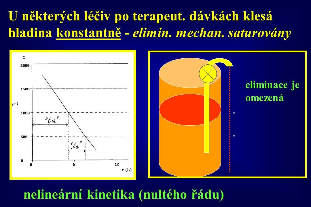 nelineární kinetika (nultého řádu) U některých léčiv po terapeut. dávkách klesá hladina konstantně - elimin. mechan. saturovány eliminace je omezená