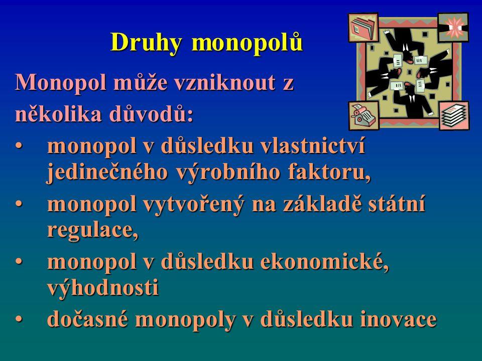 Škodlivost monopolu Monopol může využívat svoji sílu.