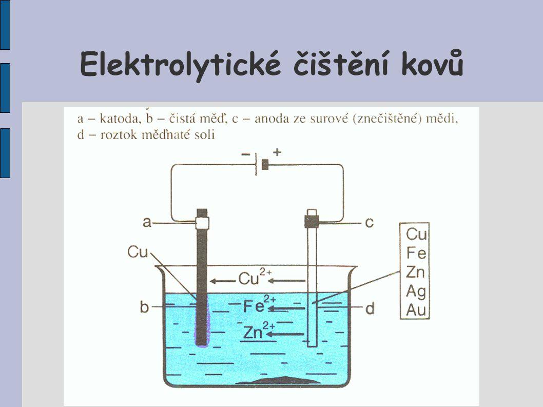 Elektrolytické čištění kovů