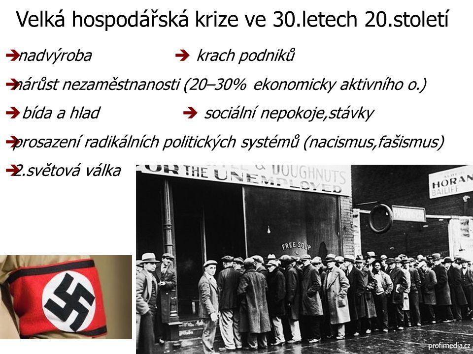 Velká hospodářská krize ve 30.letech 20.století  nadvýroba  krach podniků  nárůst nezaměstnanosti (20–30% ekonomicky aktivního o.)  bída a hlad  sociální nepokoje,stávky  prosazení radikálních politických systémů (nacismus,fašismus)  2.světová válka