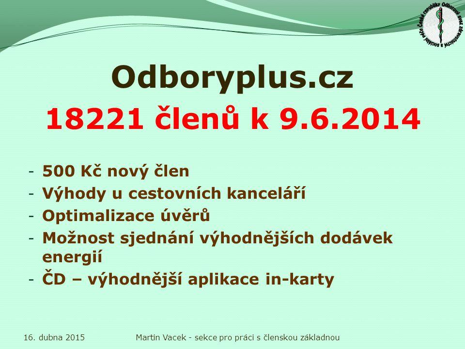 Odboryplus.cz 16.