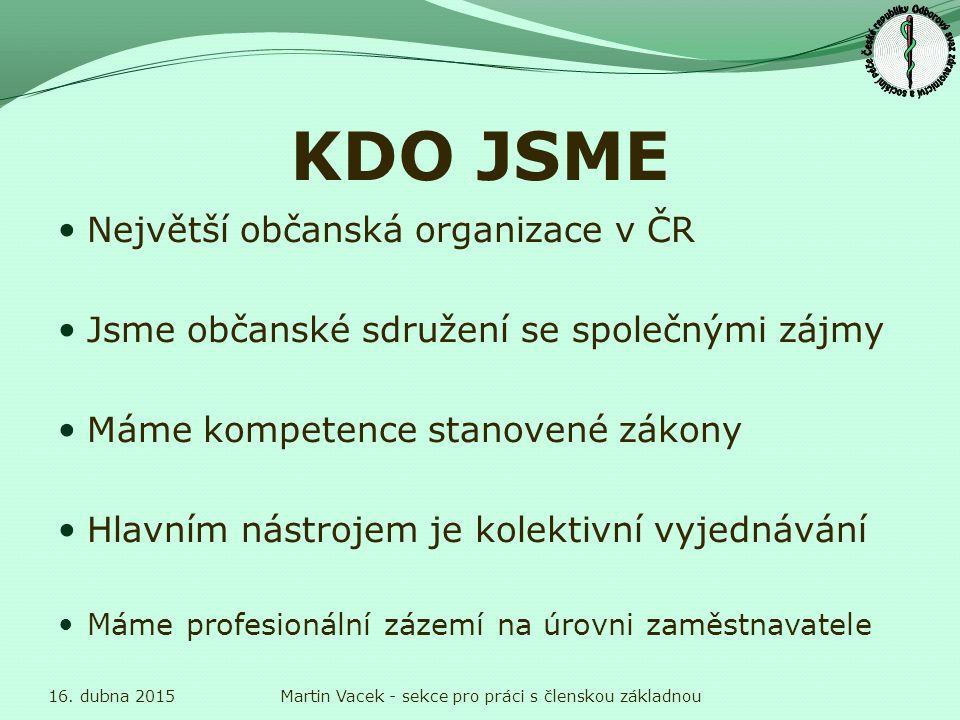 KDO JSME 16.