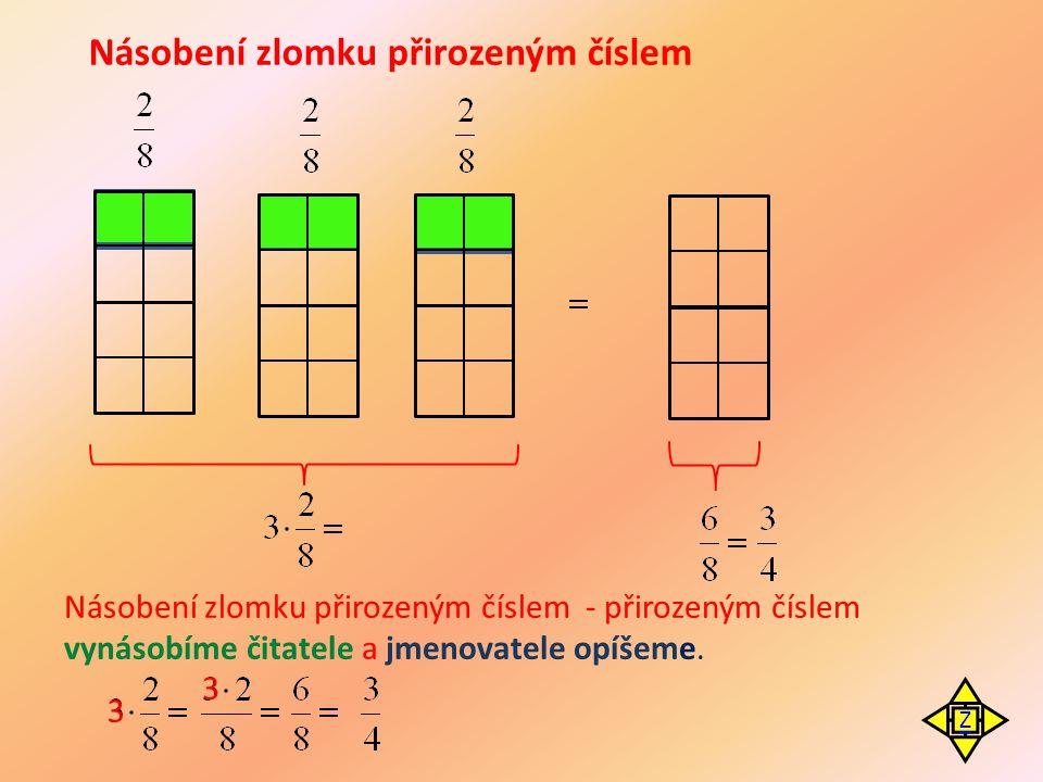 2 vynásobíme čitatele jmenovatel zůstává stejný Vynásob zlomky přirozeným číslem Vypočítej: