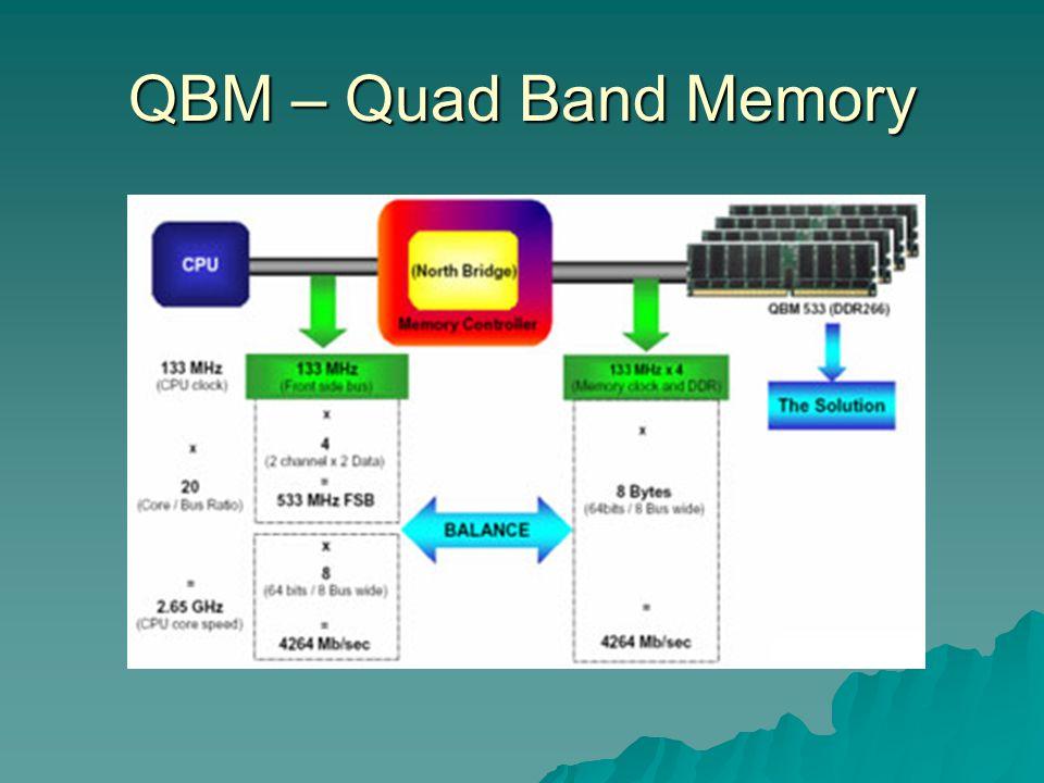QBM – Quad Band Memory