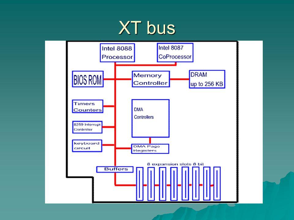 XT bus