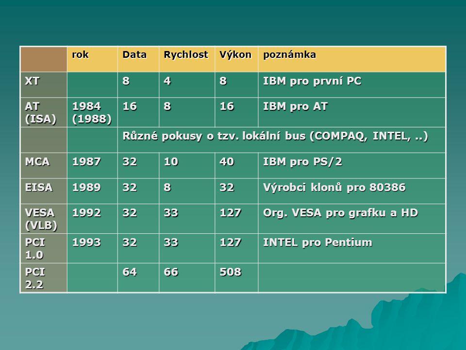rokDataRychlostVýkonpoznámka XT848 IBM pro první PC AT (ISA) 1984 (1988) 16816 IBM pro AT Různé pokusy o tzv. lokální bus (COMPAQ, INTEL,..) MCA198732