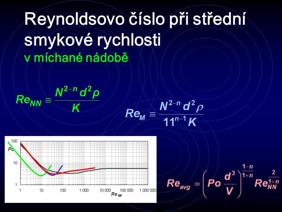 Reynoldsovo číslo při střední smykové rychlosti v míchané nádobě