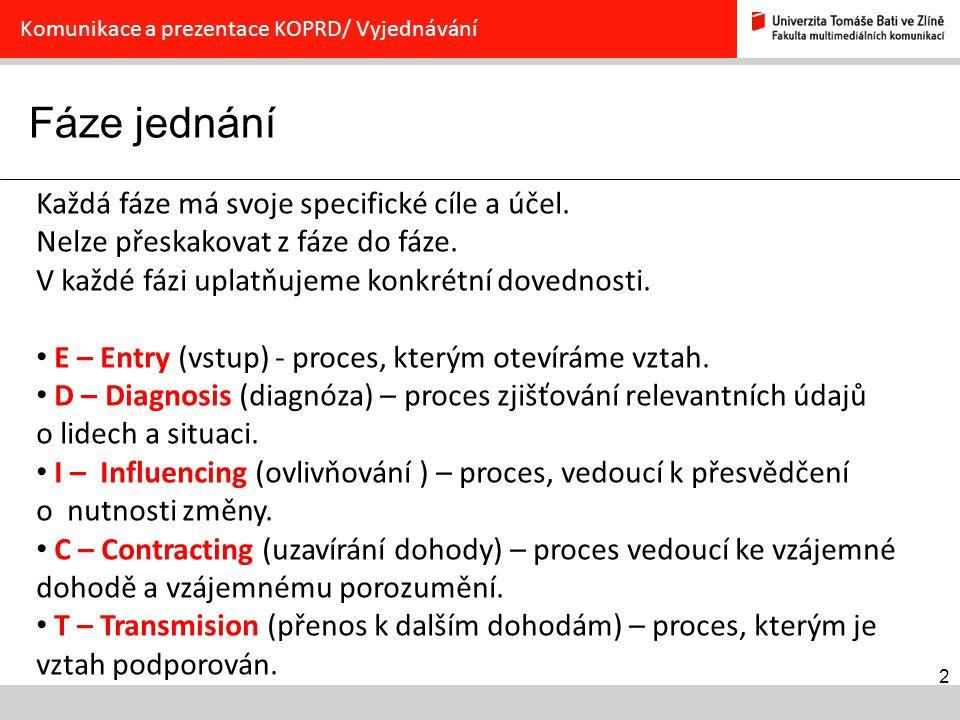2 Fáze jednání Komunikace a prezentace KOPRD/ Vyjednávání Každá fáze má svoje specifické cíle a účel.