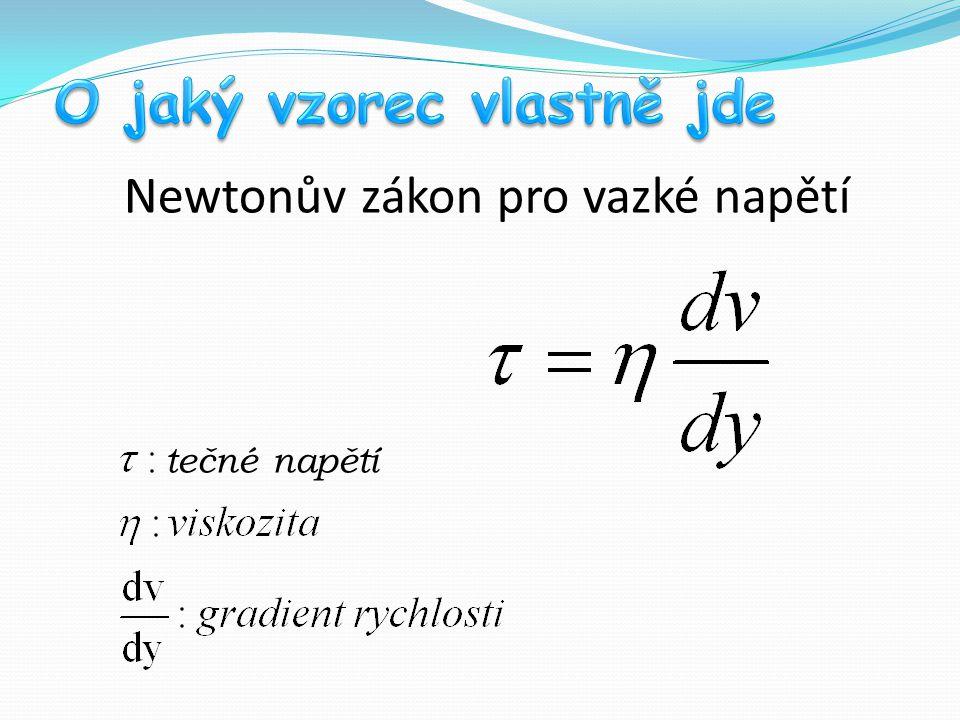 VISKOZITA [η] tloušťka nebo odpor vůči lití Projevuje se jen při pohybu tekutiny Vyvolává odpor vůči proudění tekutiny