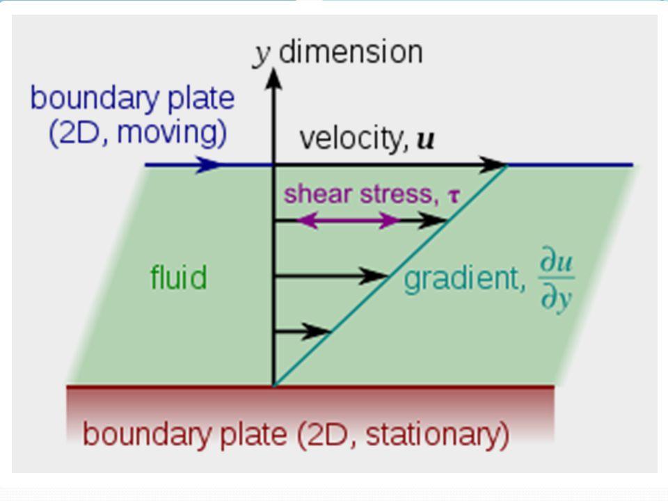 V soustavě SI vyjadřuje sílu v newtonech, která je zapotřebí, aby se vrstva o ploše 1 m 2 posunula oproti stejné vrstvičce ve vzdálenosti 1 m o 1 m ve vodorovné rovině.