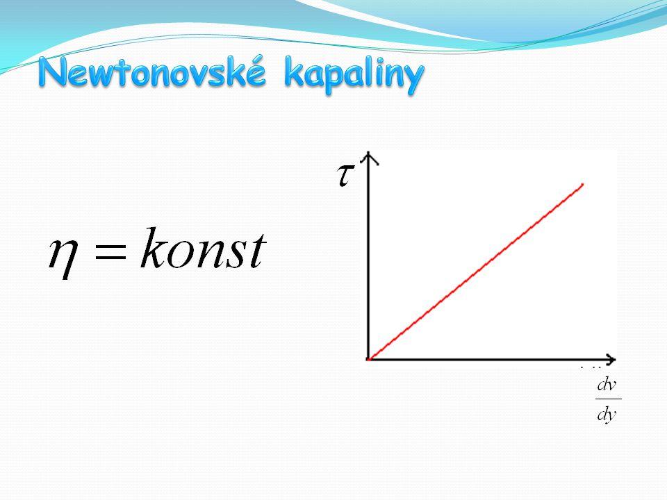 Viskozita není konstantní ! Dělení podle druhu Viskozita je funkcí času a gradientu rychlosti