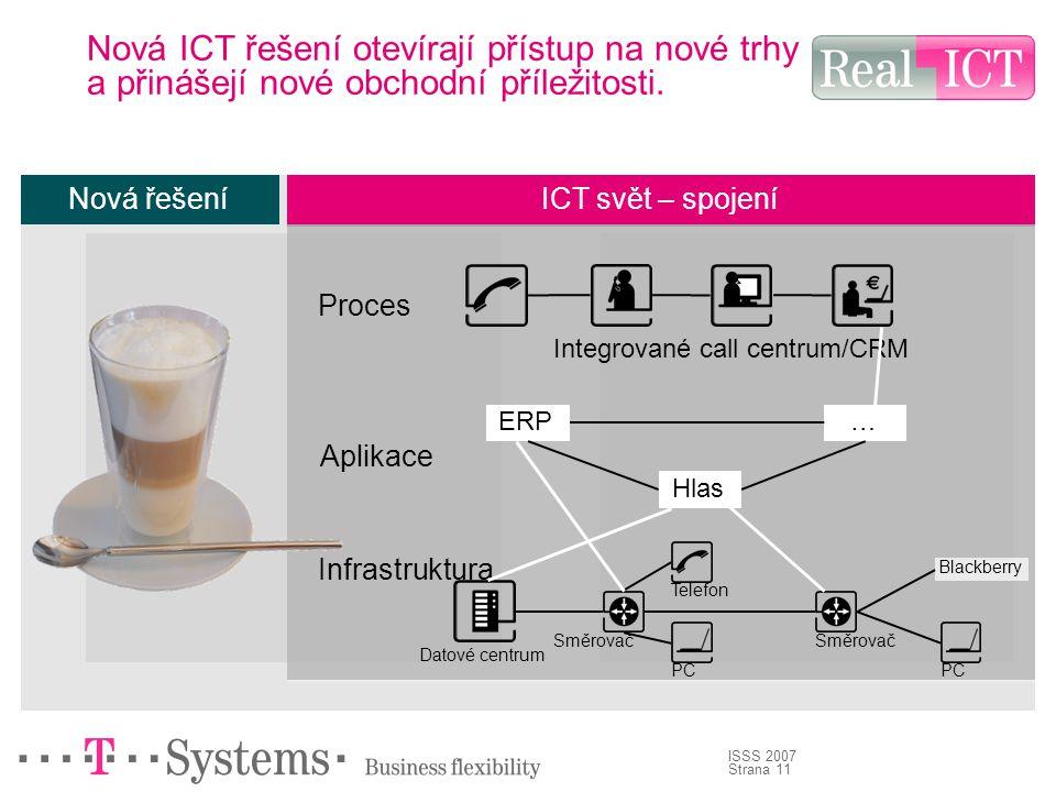Strana 11 ISSS 2007 Nová ICT řešení otevírají přístup na nové trhy a přinášejí nové obchodní příležitosti.