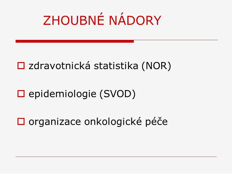 ZHOUBNÉ NÁDORY  zdravotnická statistika (NOR)  epidemiologie (SVOD)  organizace onkologické péče