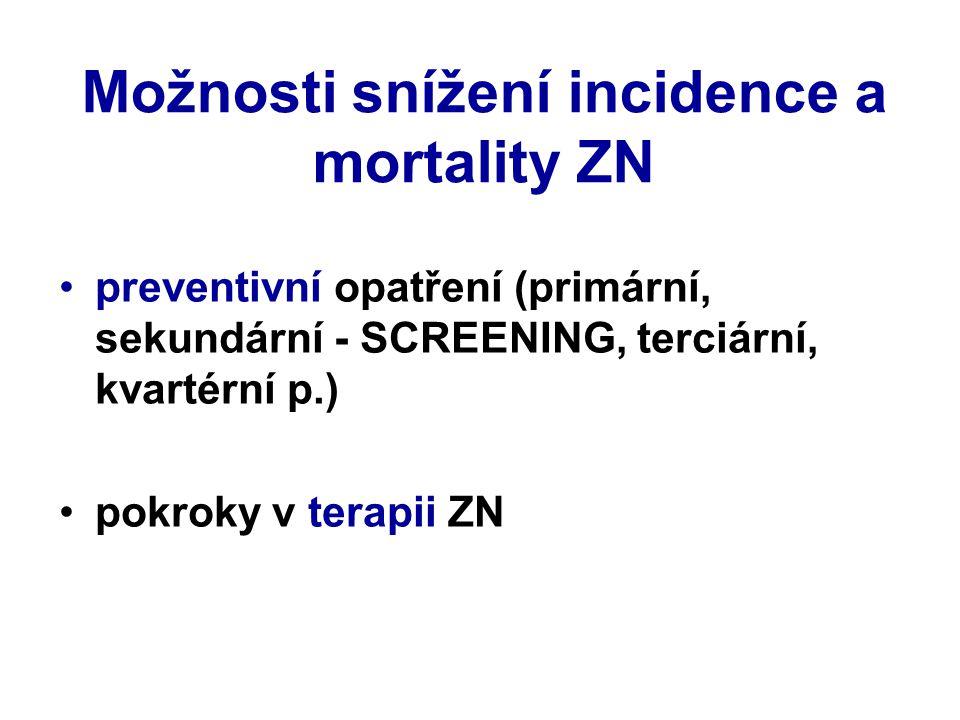 Možnosti snížení incidence a mortality ZN preventivní opatření (primární, sekundární - SCREENING, terciární, kvartérní p.) pokroky v terapii ZN