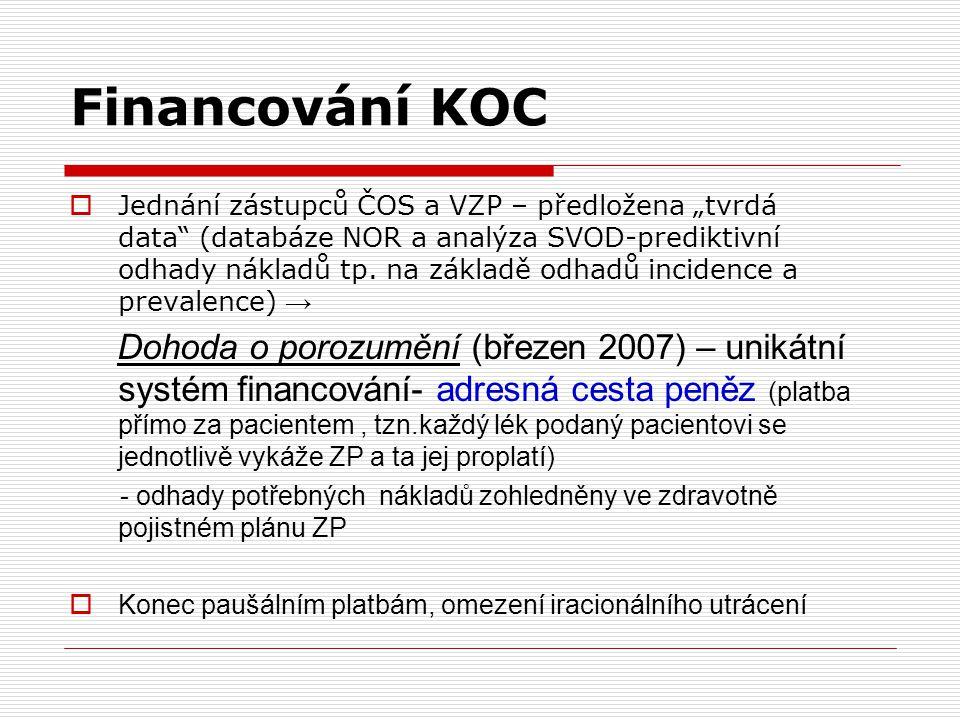 """Financování KOC  Jednání zástupců ČOS a VZP – předložena """"tvrdá data"""" (databáze NOR a analýza SVOD-prediktivní odhady nákladů tp. na základě odhadů i"""