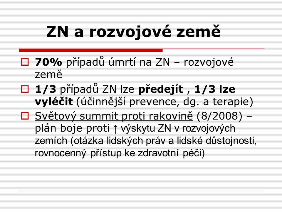 Současný stav – ČR (2010)  incidence ZN v ČR roste (82 606)  úmrtnost na ZN od 2.poloviny 90.let klesá (27 834) u obou pohlaví ( více u mužů ) ( příčiny: účinnější dg.