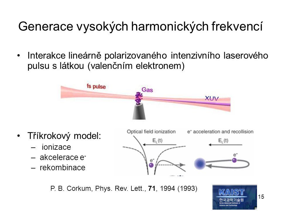 Generace vysokých harmonických frekvencí Interakce lineárně polarizovaného intenzivního laserového pulsu s látkou (valenčním elektronem) Tříkrokový mo