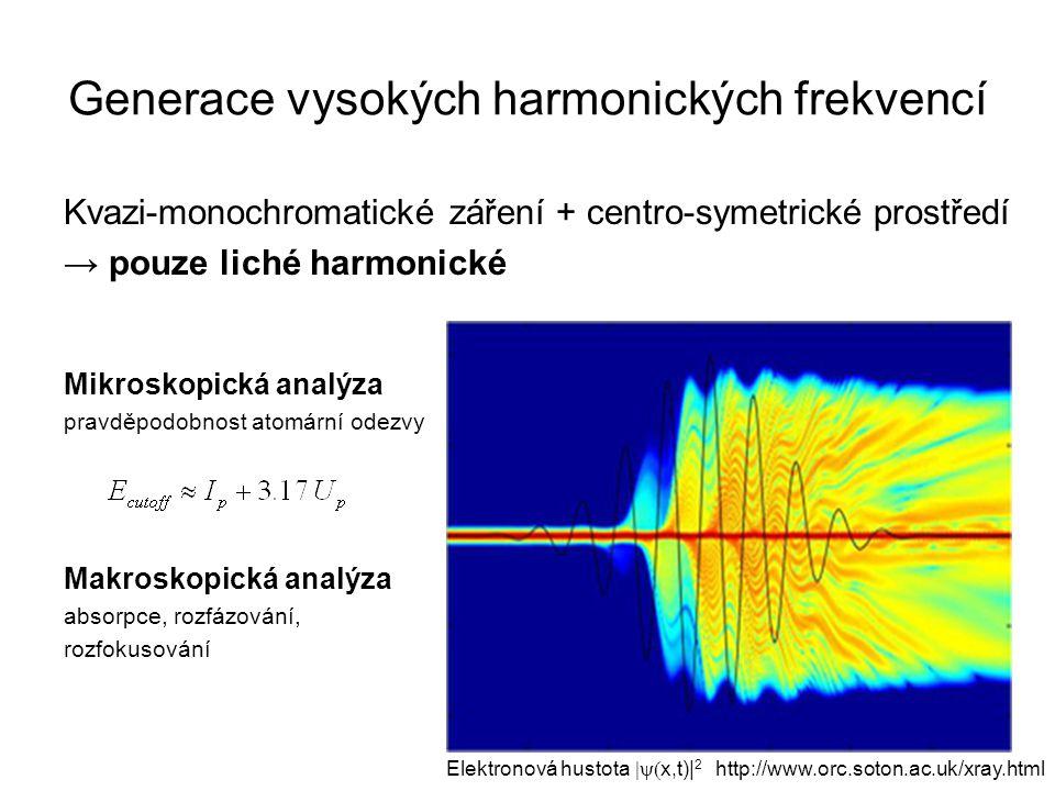 Generace vysokých harmonických frekvencí Kvazi-monochromatické záření + centro-symetrické prostředí → pouze liché harmonické Mikroskopická analýza pra